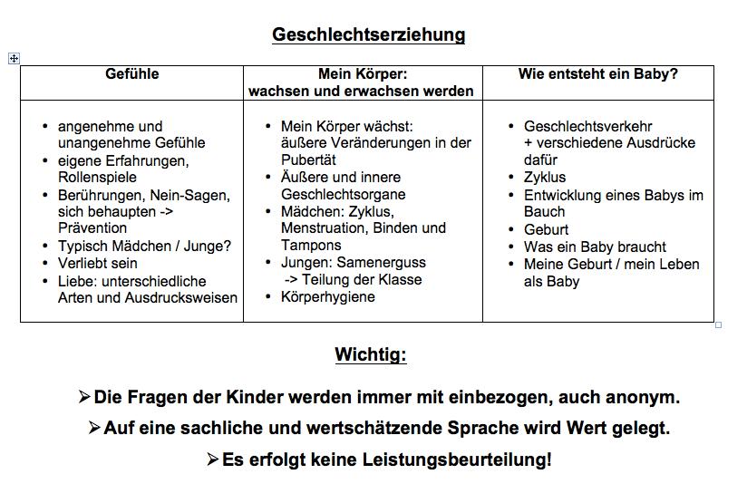 Sexualkunde 4 Klasse Arbeitsblätter Deutsch 4 Klasse